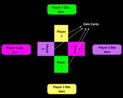 multiplayer setup How To Play Bakugan